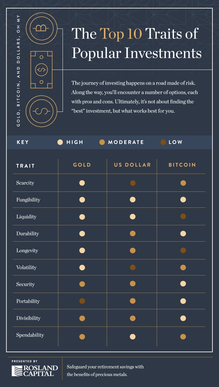 rosland_gold_traits_table_x2